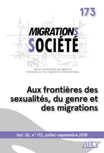 Border securitization and violence against women